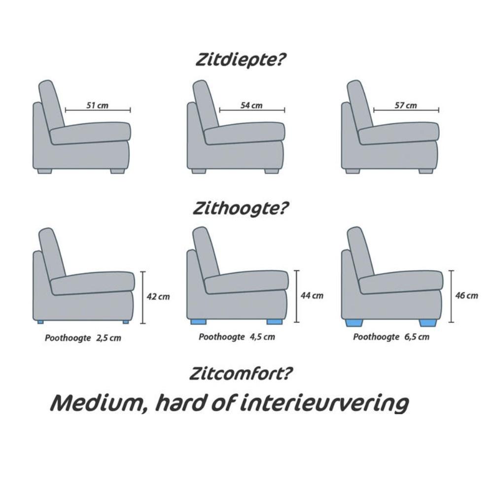 origineel-haveco-hoekbank-zitcomfort.jpg